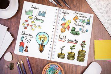 איך בונים תכנית שיווקית שנתית